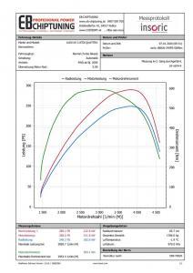 chiptuning audi a5 30tdi 180kw graf