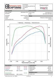 chiptuning skoda superb 25tdi graf