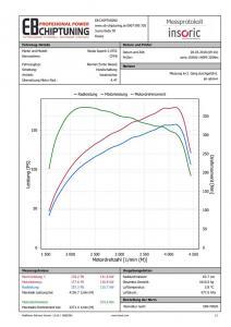 chiptuning superb 20tdi cffb 103kw graf